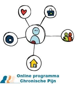 Logo online programma CP